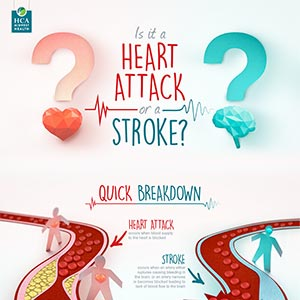 heart vs stroke infographic